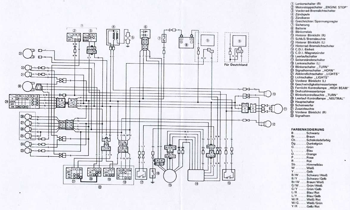 Yamaha Tt 600 Wiring Diagram Archive Of Automotive Ttr 125 Bedradingsschemas Rh Xt6 Nl 1986 Xt
